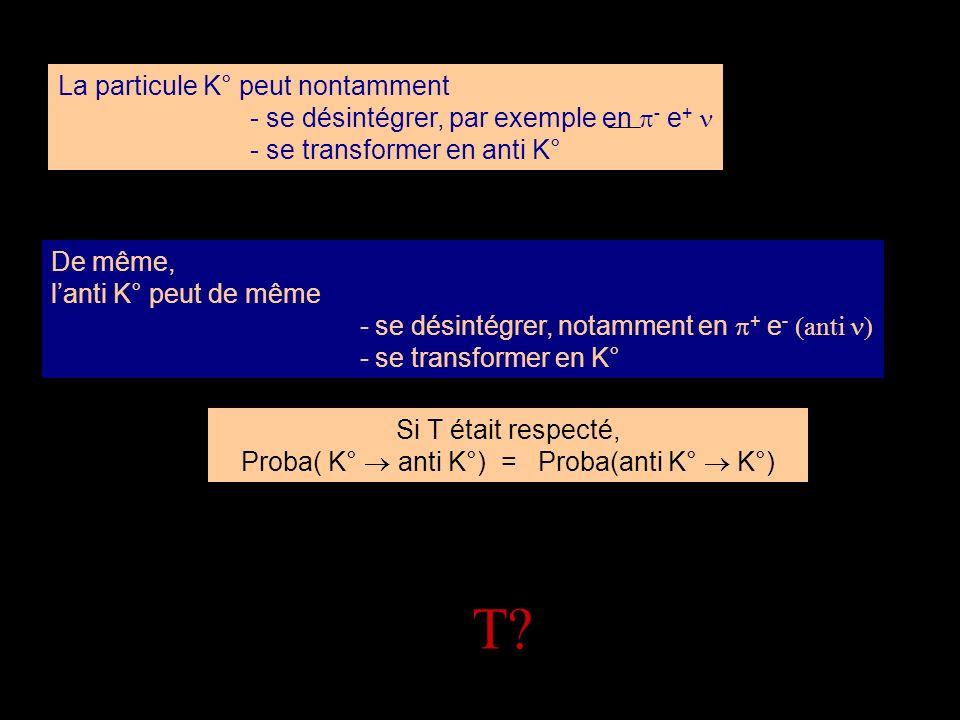 Proba( K°  anti K°) = Proba(anti K°  K°)