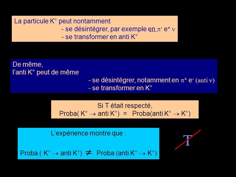 La particule K° peut nontamment