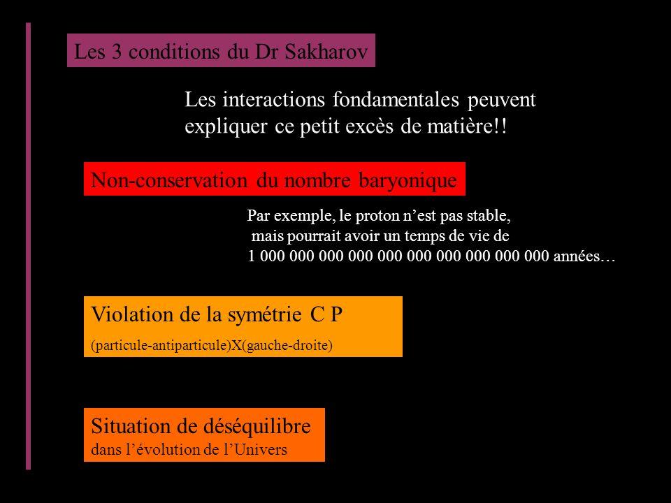 Les 3 conditions du Dr Sakharov