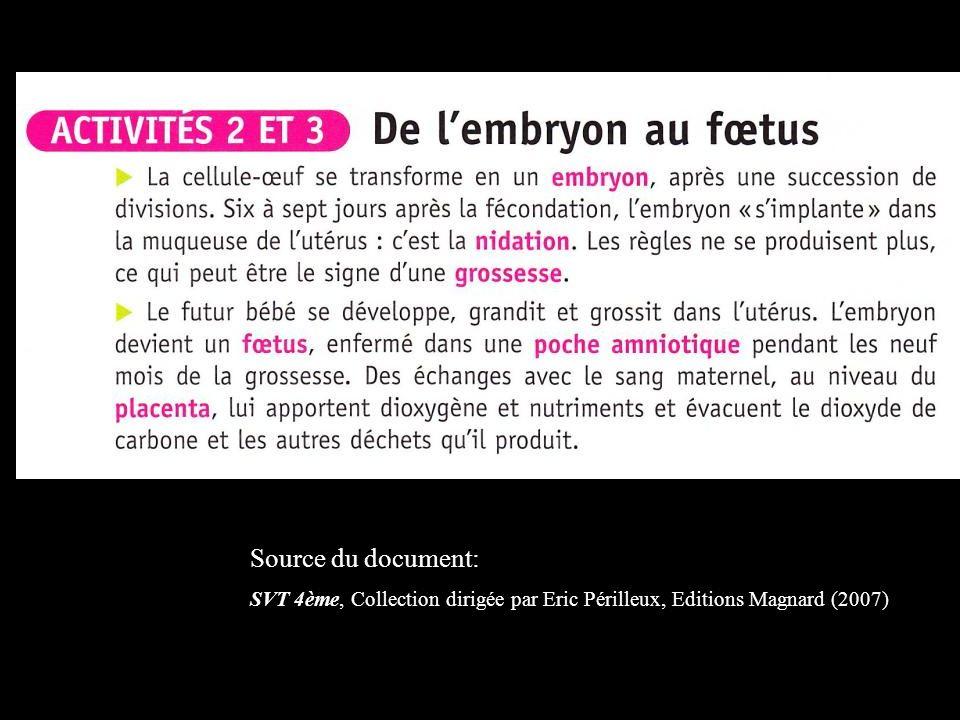 Source du document: SVT 4ème, Collection dirigée par Eric Périlleux, Editions Magnard (2007)