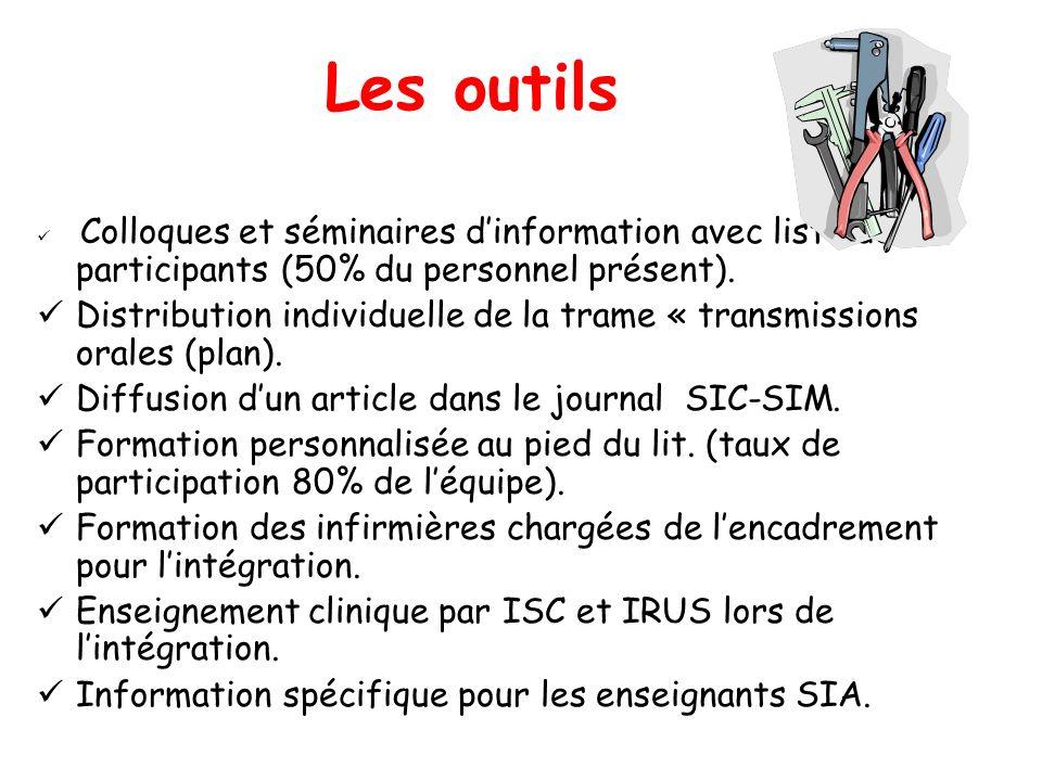 Les outils Colloques et séminaires d'information avec liste des participants (50% du personnel présent).