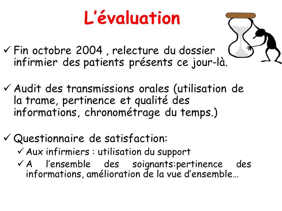 L'évaluation Fin octobre 2004 , relecture du dossier infirmier des patients présents ce jour-là.