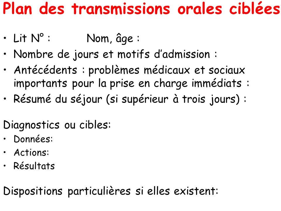 Plan des transmissions orales ciblées