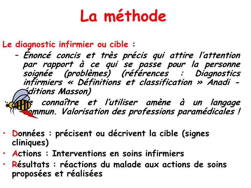La méthode Le diagnostic infirmier ou cible :