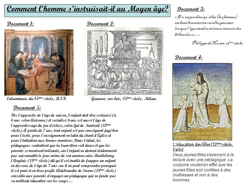 Gravure sur bois, 15ème siècle, Milan.