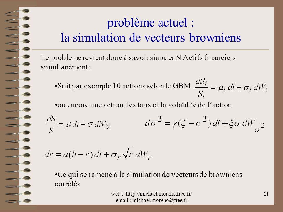 problème actuel : la simulation de vecteurs browniens