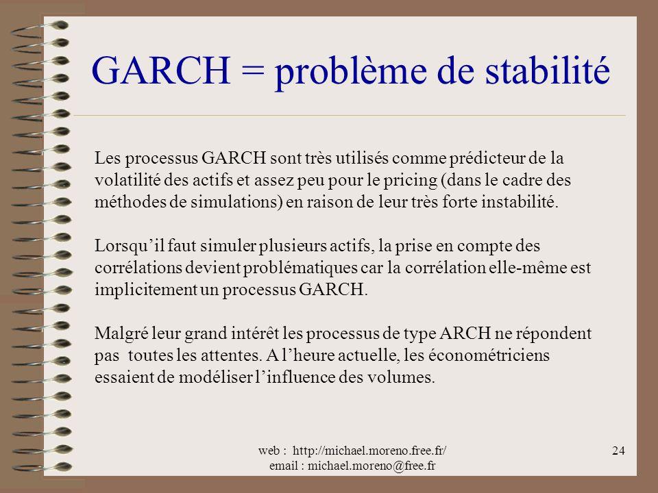 GARCH = problème de stabilité
