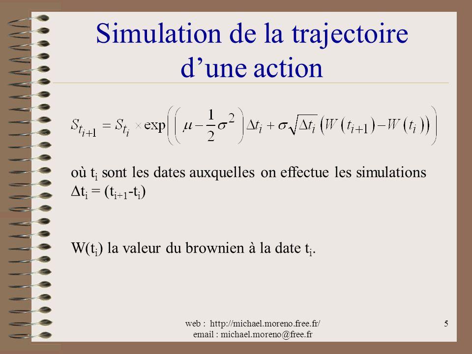 Simulation de la trajectoire d'une action