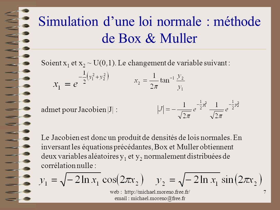 Simulation d'une loi normale : méthode de Box & Muller