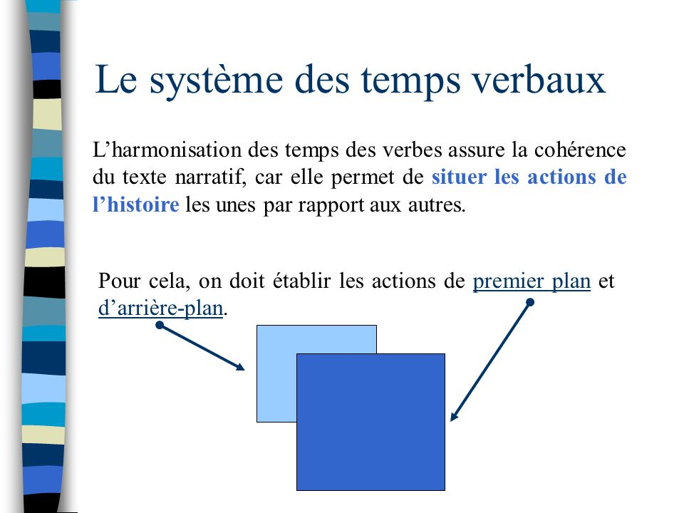 Le système des temps verbaux