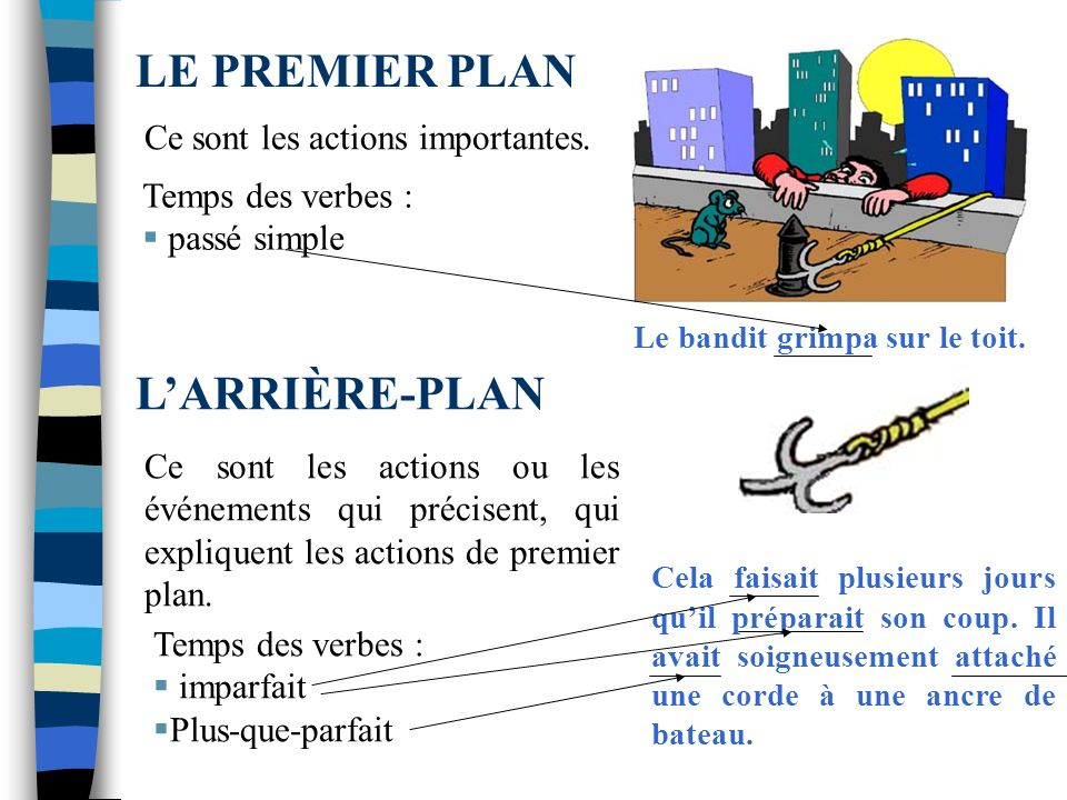 La coh rence textuelle ppt video online t l charger for Les plans de lowe