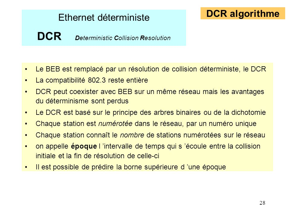 Ethernet déterministe DCR Deterministic Collision Resolution