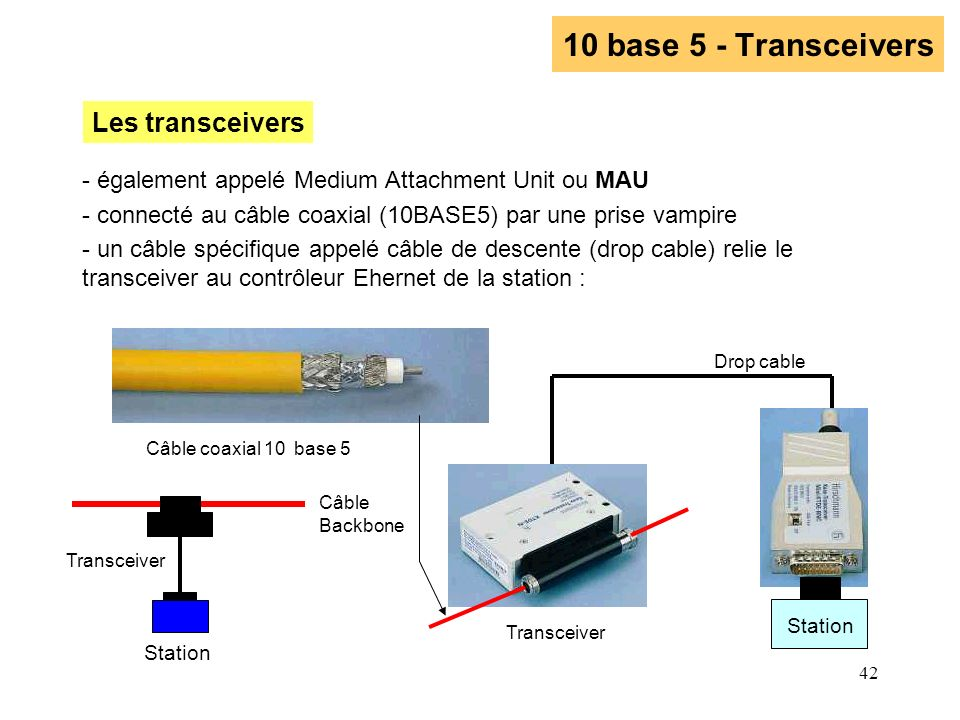 10 base 5 - Transceivers Les transceivers