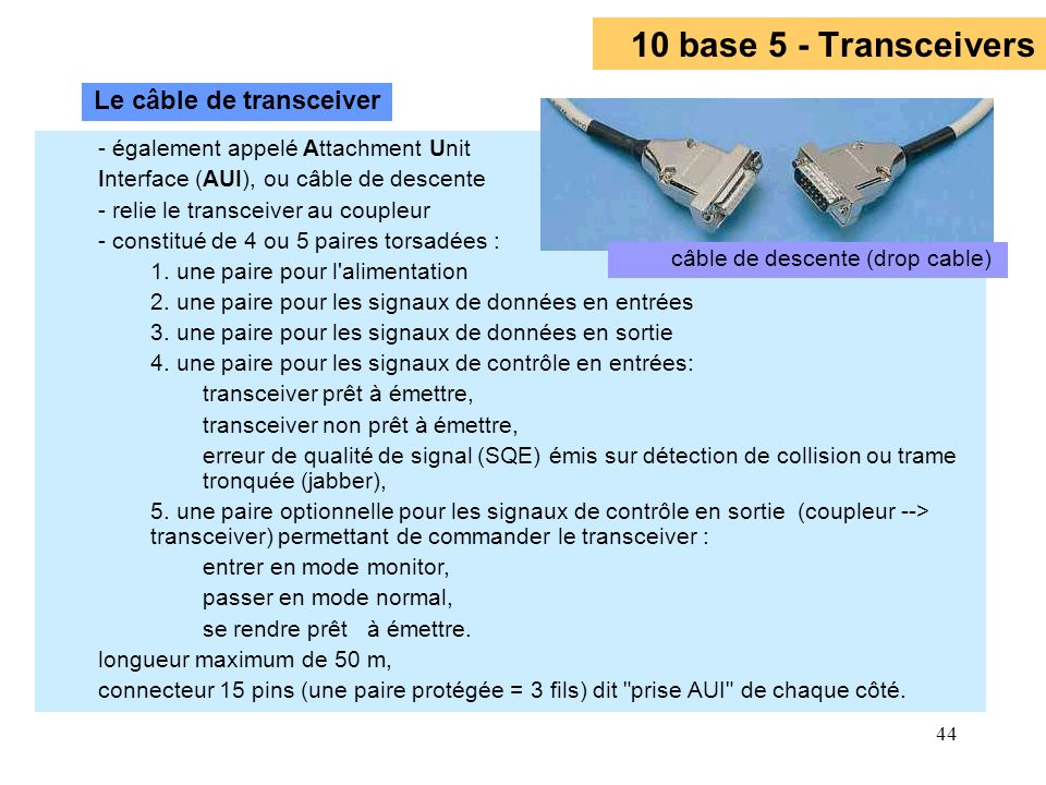 Le câble de transceiver