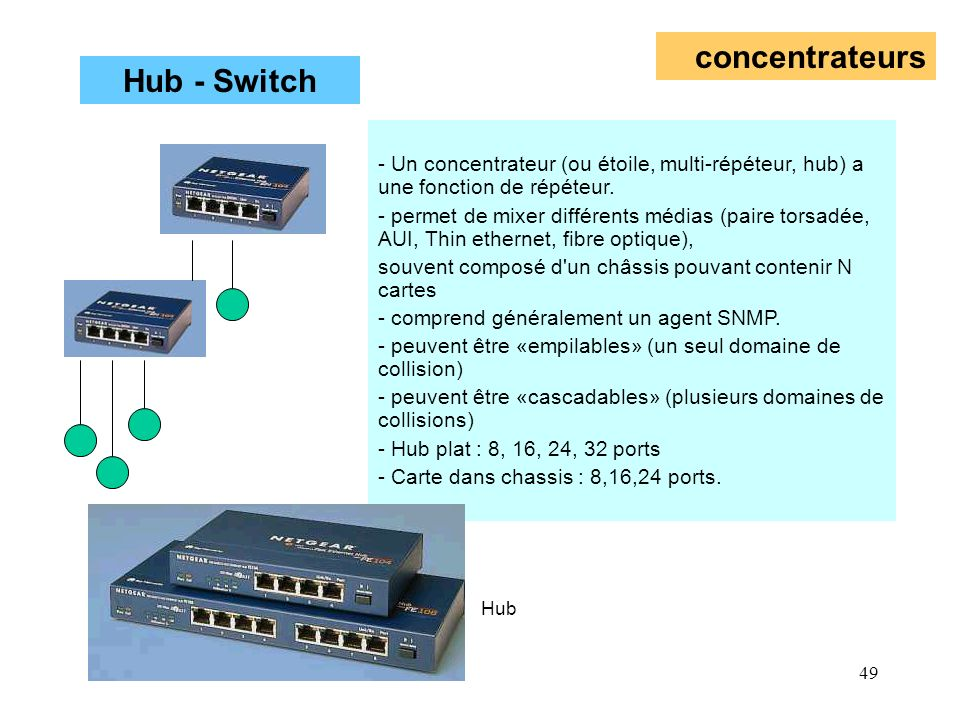 concentrateurs Hub - Switch