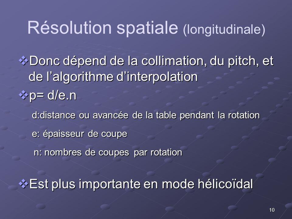Résolution spatiale (longitudinale)