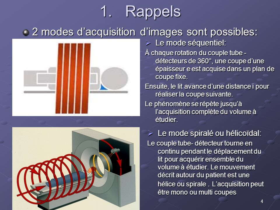 Rappels 2 modes d'acquisition d'images sont possibles:
