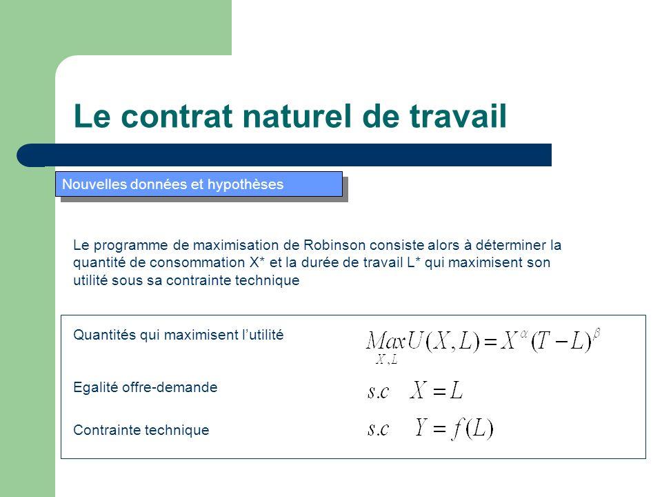 Le contrat naturel de travail