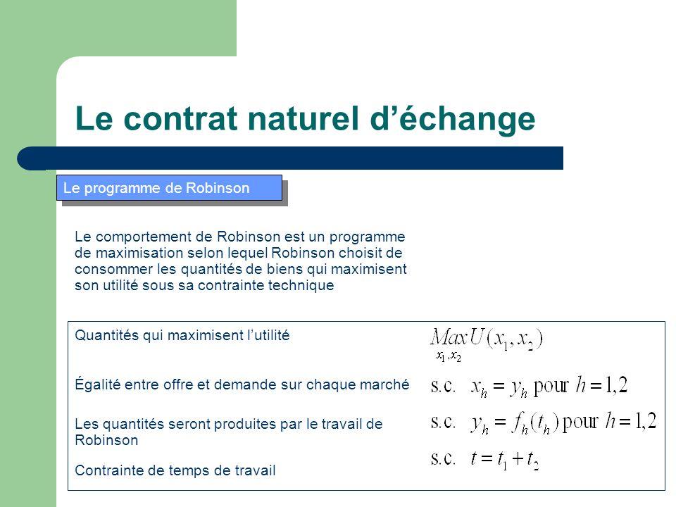 Le contrat naturel d'échange