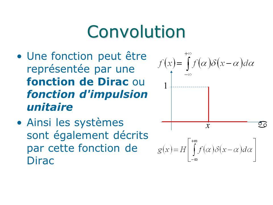 Convolution Une fonction peut être représentée par une fonction de Dirac ou fonction d impulsion unitaire.