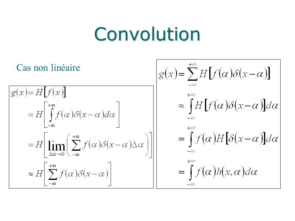 Convolution Cas non linéaire