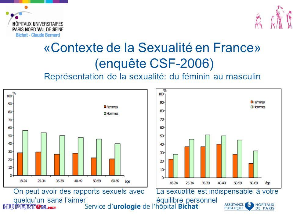«Contexte de la Sexualité en France» (enquête CSF-2006) Représentation de la sexualité: du féminin au masculin