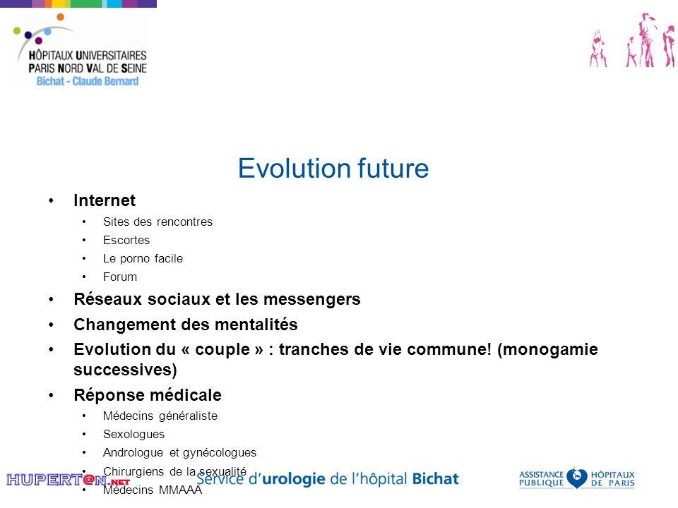 Evolution future Internet Réseaux sociaux et les messengers