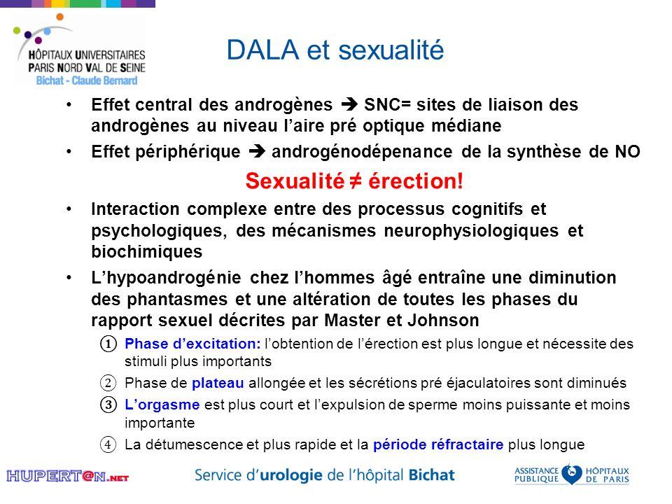 DALA et sexualité Sexualité ≠ érection!