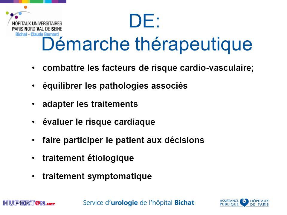 DE: Démarche thérapeutique
