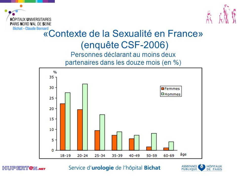 «Contexte de la Sexualité en France» (enquête CSF-2006) Personnes déclarant au moins deux partenaires dans les douze mois (en %)