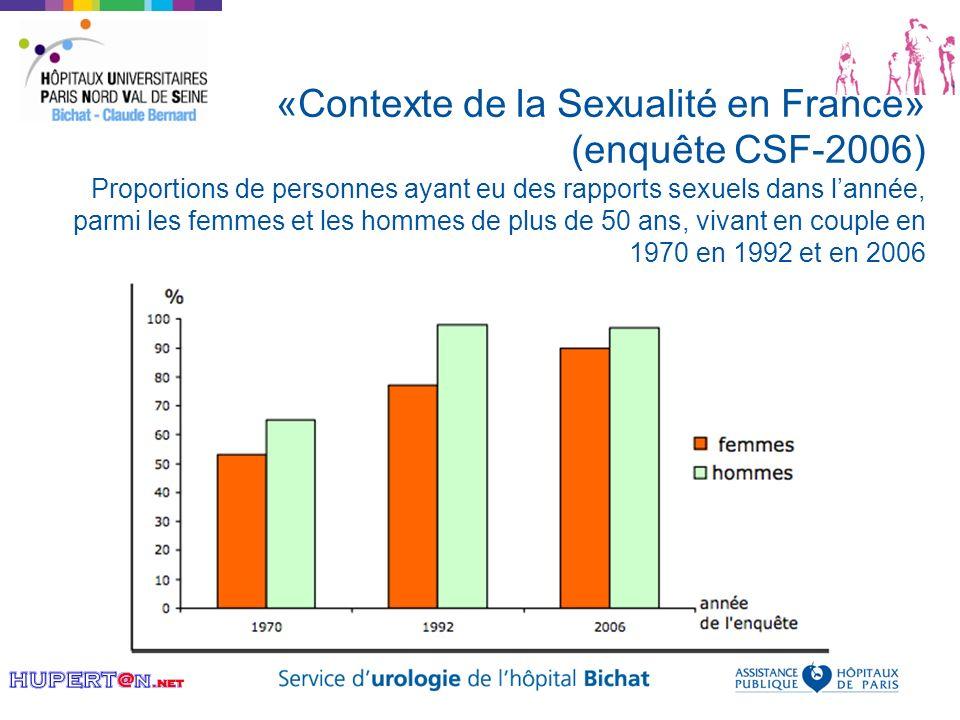 «Contexte de la Sexualité en France» (enquête CSF-2006) Proportions de personnes ayant eu des rapports sexuels dans l'année, parmi les femmes et les hommes de plus de 50 ans, vivant en couple en 1970 en 1992 et en 2006