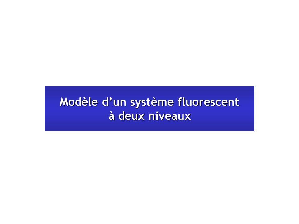 Modèle d'un système fluorescent à deux niveaux