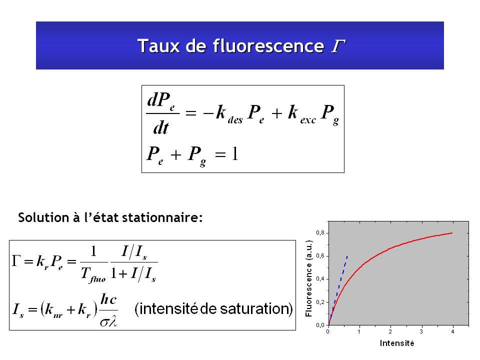 Taux de fluorescence G Solution à l'état stationnaire: