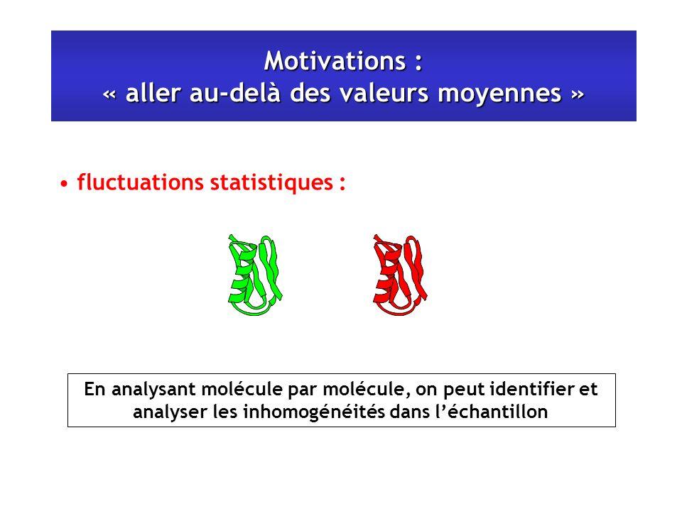 Motivations : « aller au-delà des valeurs moyennes »
