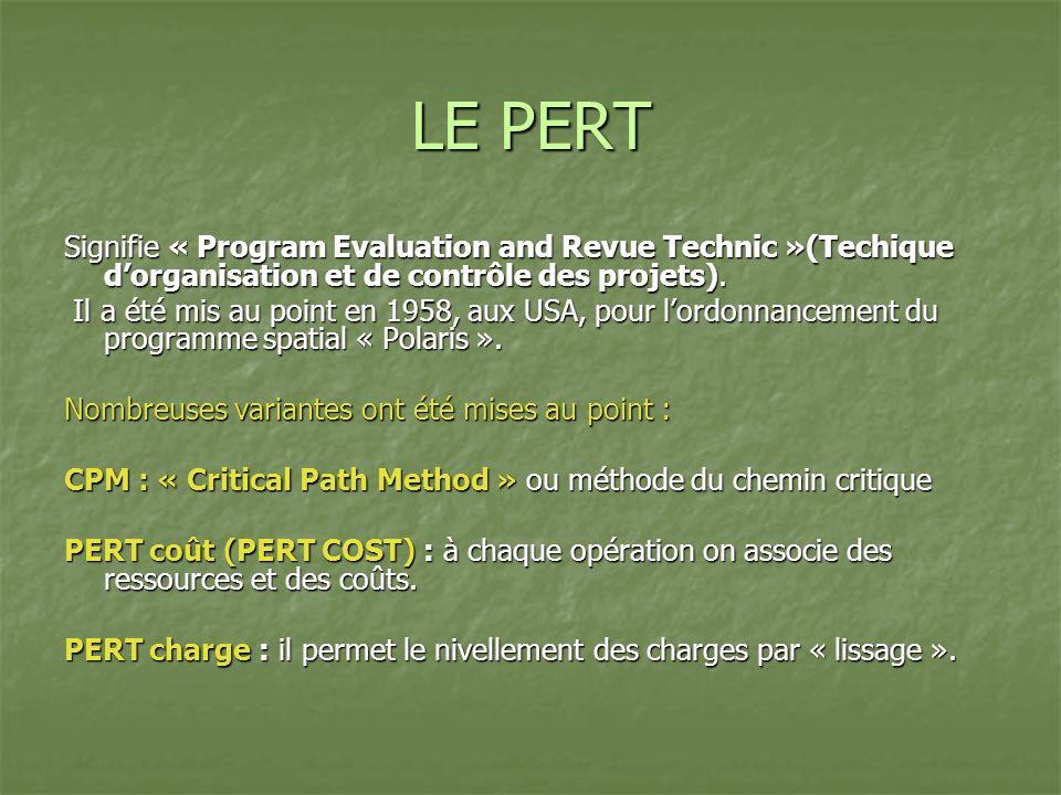 LE PERTSignifie « Program Evaluation and Revue Technic »(Techique d'organisation et de contrôle des projets).