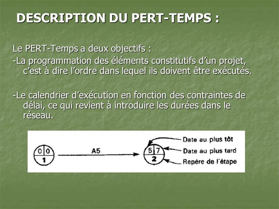 DESCRIPTION DU PERT-TEMPS :