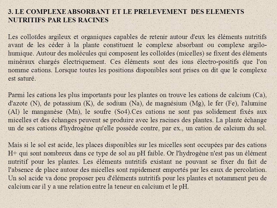 3. LE COMPLEXE ABSORBANT ET LE PRELEVEMENT DES ELEMENTS NUTRITIFS PAR LES RACINES