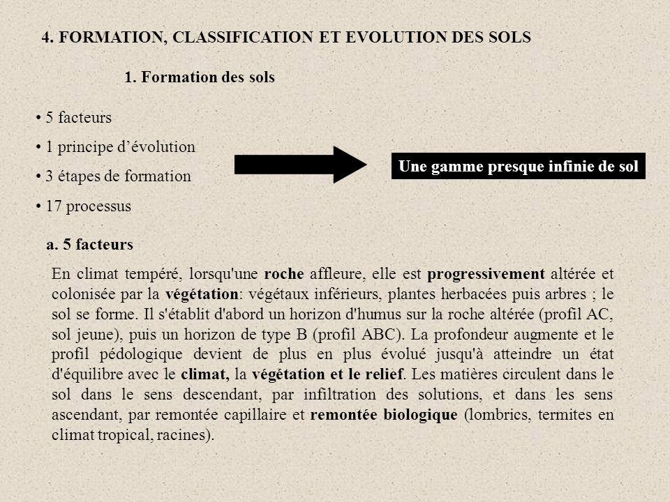 4. FORMATION, CLASSIFICATION ET EVOLUTION DES SOLS