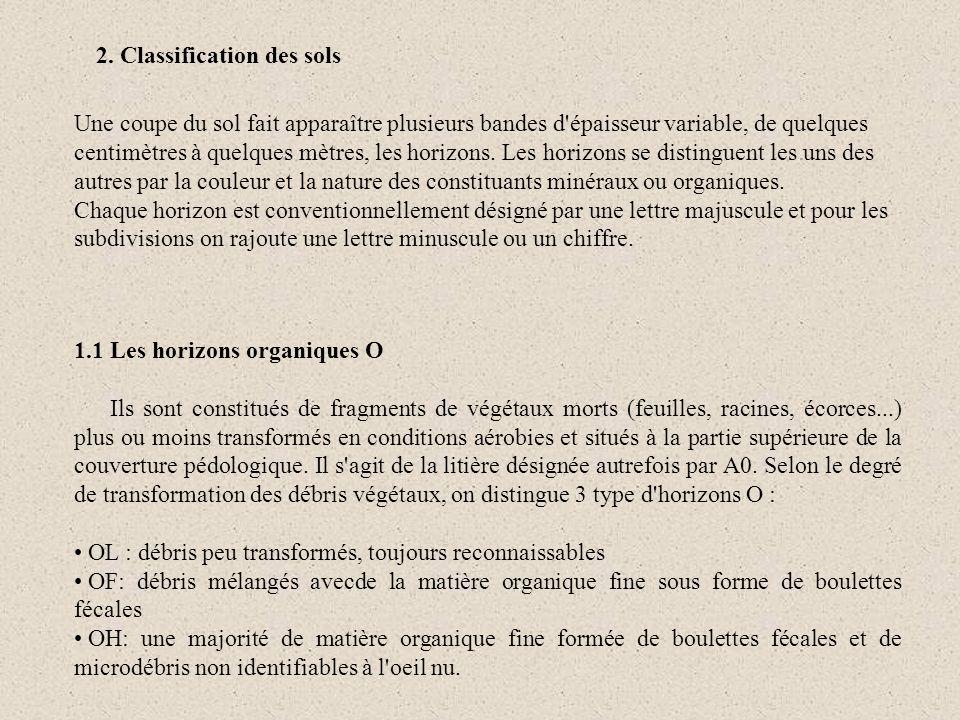 2. Classification des sols