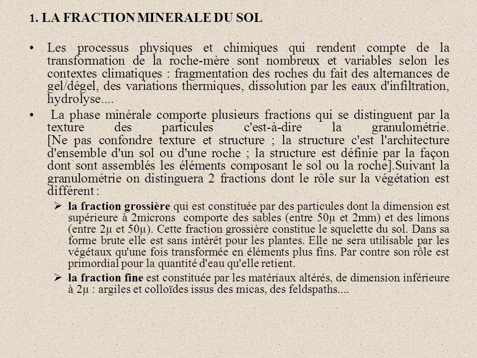 1. LA FRACTION MINERALE DU SOL
