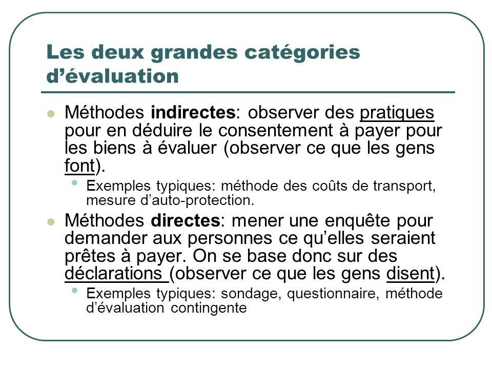Les deux grandes catégories d'évaluation