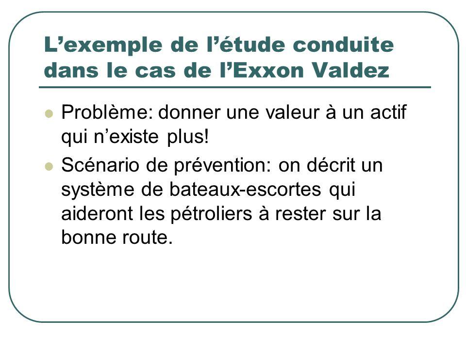 L'exemple de l'étude conduite dans le cas de l'Exxon Valdez