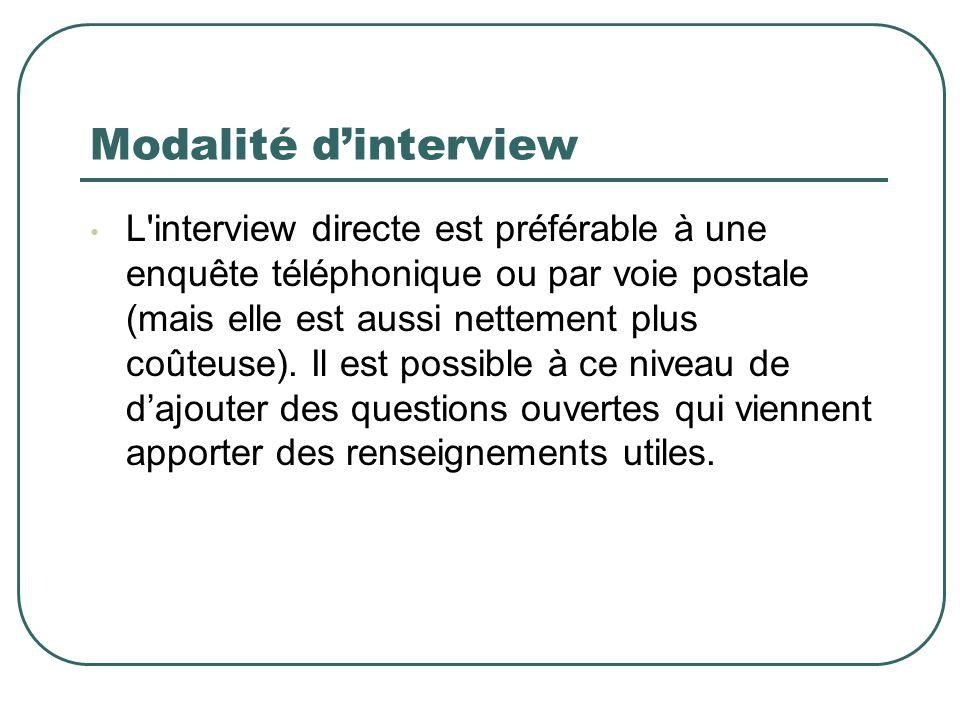 Modalité d'interview