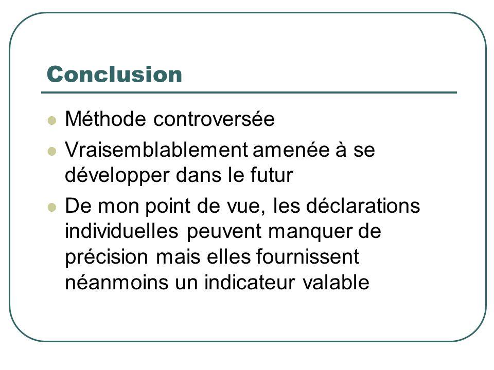 Conclusion Méthode controversée