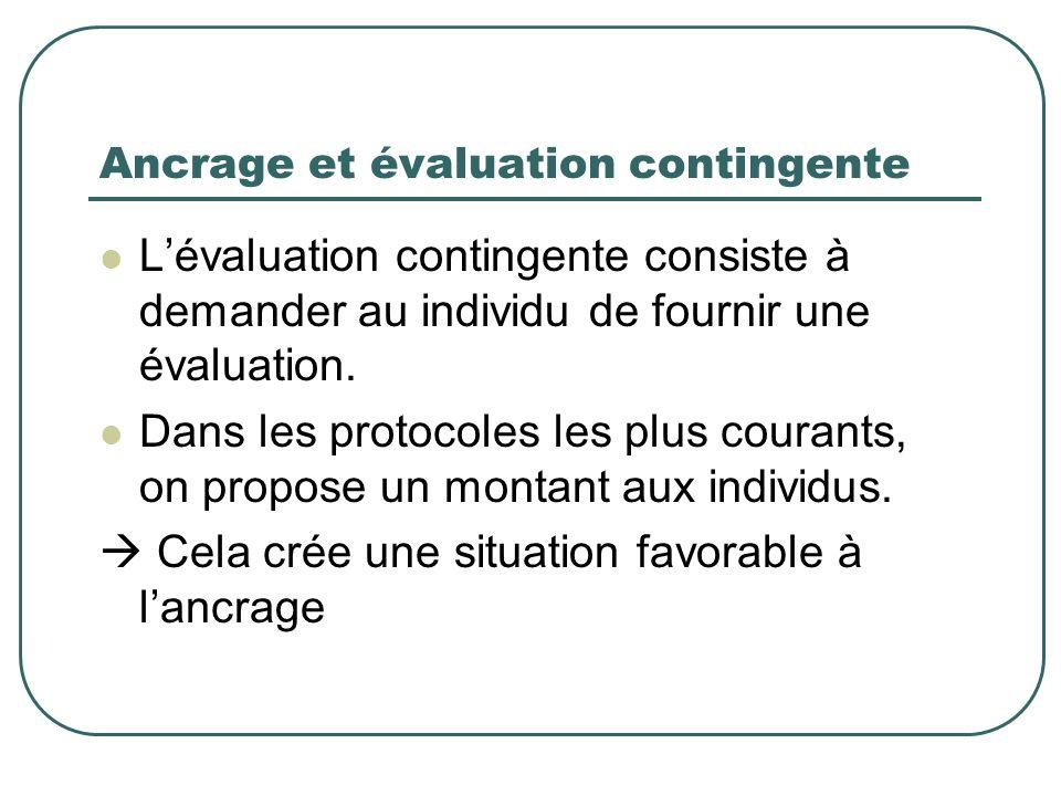 Ancrage et évaluation contingente