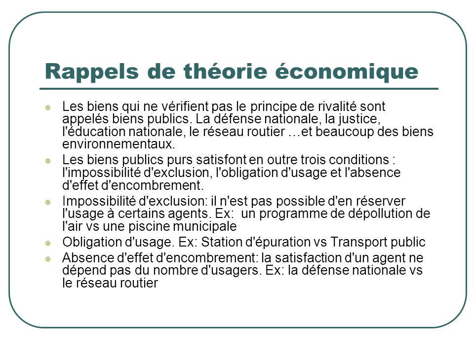 Rappels de théorie économique