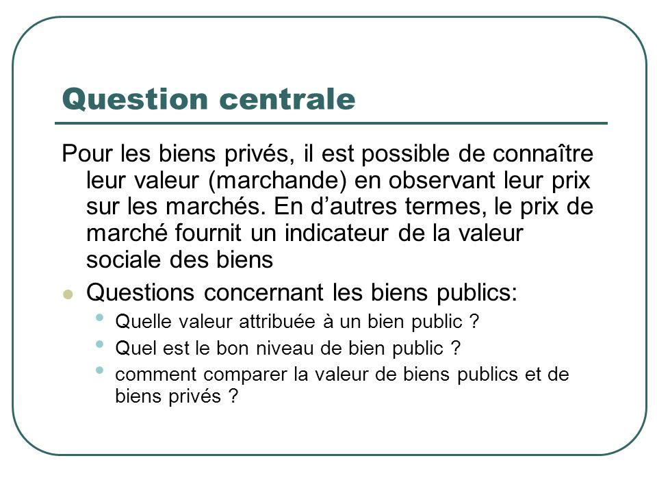 Question centrale