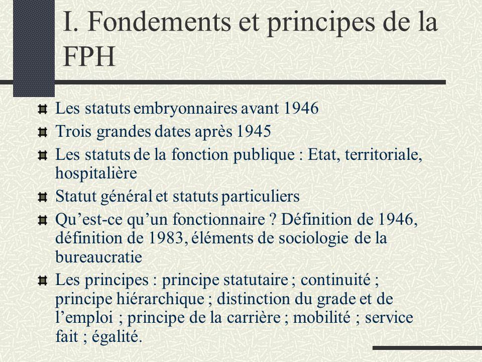 I. Fondements et principes de la FPH