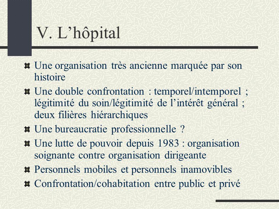V. L'hôpital Une organisation très ancienne marquée par son histoire