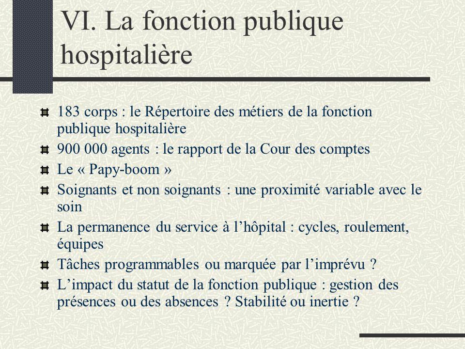VI. La fonction publique hospitalière